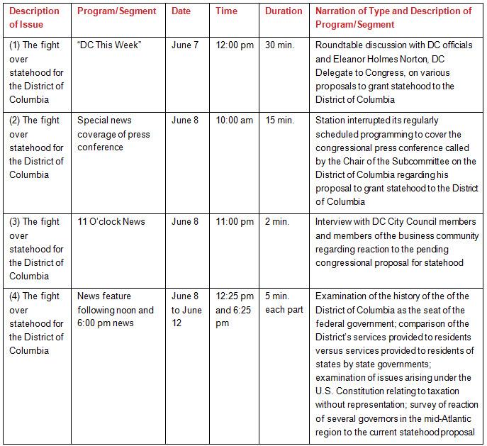St Quarter IssuesPrograms List Advisory For Broadcast Stations